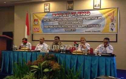 KPU Kota Gorontalo Dilaporkan Ke DKPP Oleh Panwaslu